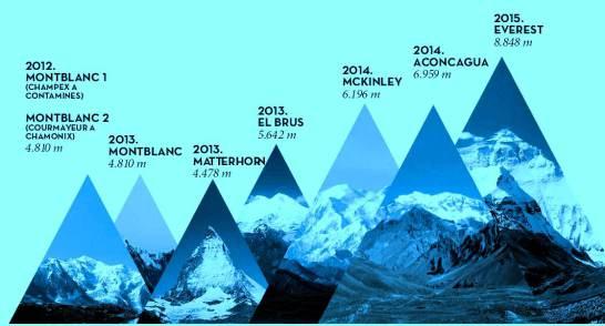 kilian-jornet-summits-of-my-life-plan-de-cimas